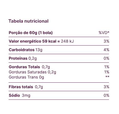 tabela nutricional banana