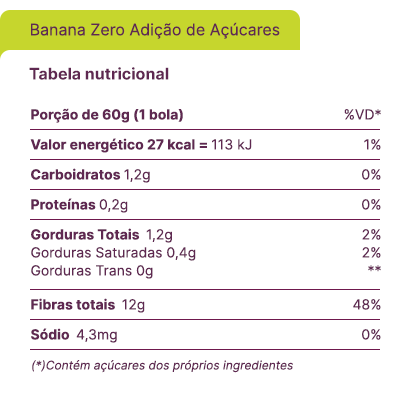 tabela nutricional banana zero