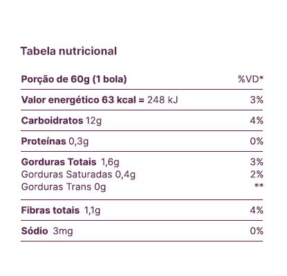 tabela nutricional guaraná