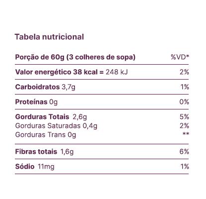tabela nutricional polpa