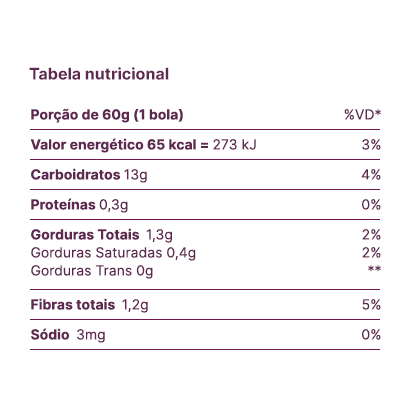 tabela nutricional cambuci